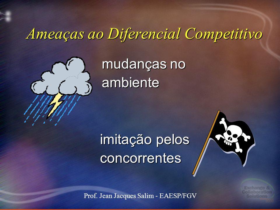 5 Stockdale-Mangione171 101000 MEC keynote 5 Prof. Jean Jacques Salim - EAESP/FGV Ameaças ao Diferencial Competitivo mudanças no mudanças no ambiente