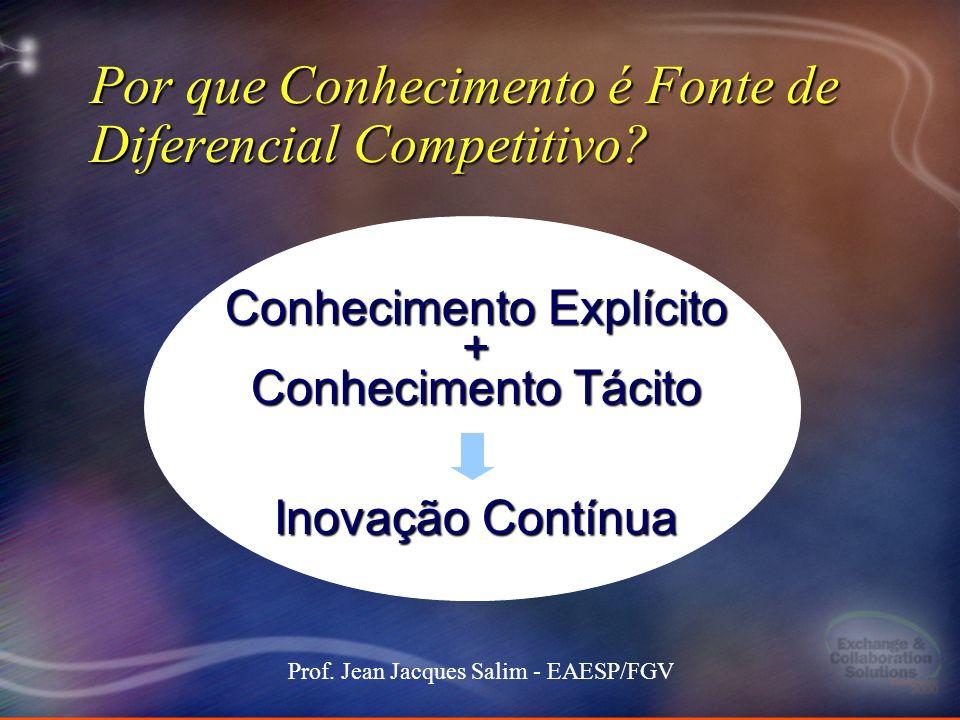 6 Stockdale-Mangione171 101000 MEC keynote 6 Prof. Jean Jacques Salim - EAESP/FGV Conhecimento Explícito + Conhecimento Tácito Inovação Contínua Por q