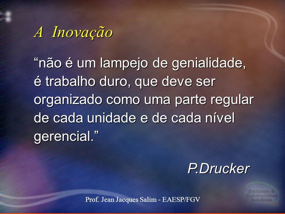 7 Stockdale-Mangione171 101000 MEC keynote 7 Prof. Jean Jacques Salim - EAESP/FGV A Inovação não é um lampejo de genialidade, é trabalho duro, que dev