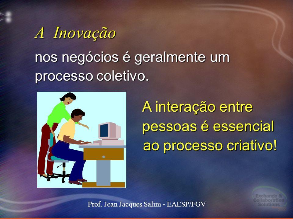 8 Stockdale-Mangione171 101000 MEC keynote 8 Prof. Jean Jacques Salim - EAESP/FGV A Inovação nos negócios é geralmente um processo coletivo. A interaç