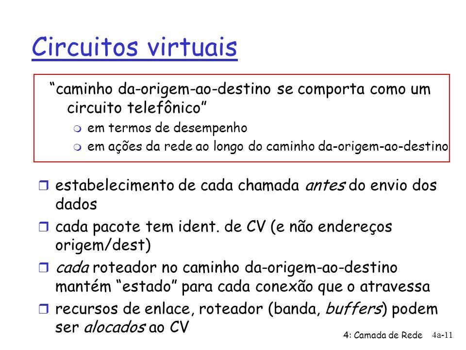 4: Camada de Rede 4a-11 Circuitos virtuais r estabelecimento de cada chamada antes do envio dos dados r cada pacote tem ident. de CV (e não endereços