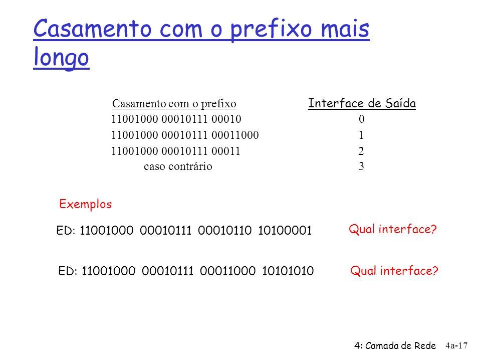 4: Camada de Rede 4a-17 Casamento com o prefixo mais longo Casamento com o prefixo Interface de Saída 11001000 00010111 00010 0 11001000 00010111 0001