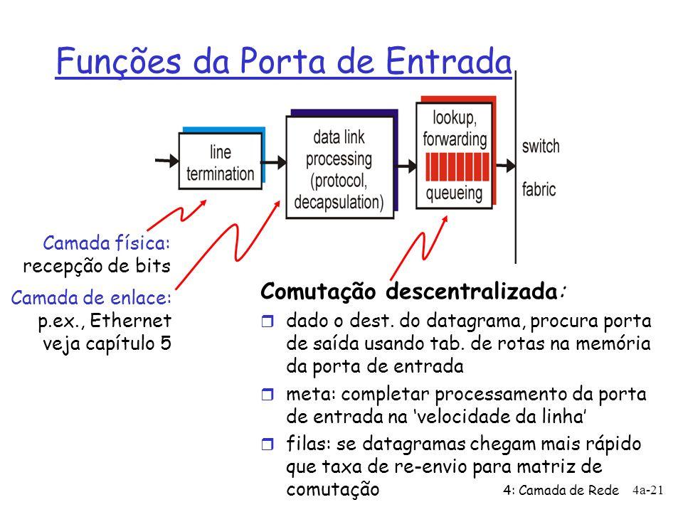 4: Camada de Rede 4a-21 Funções da Porta de Entrada Comutação descentralizada: r dado o dest. do datagrama, procura porta de saída usando tab. de rota