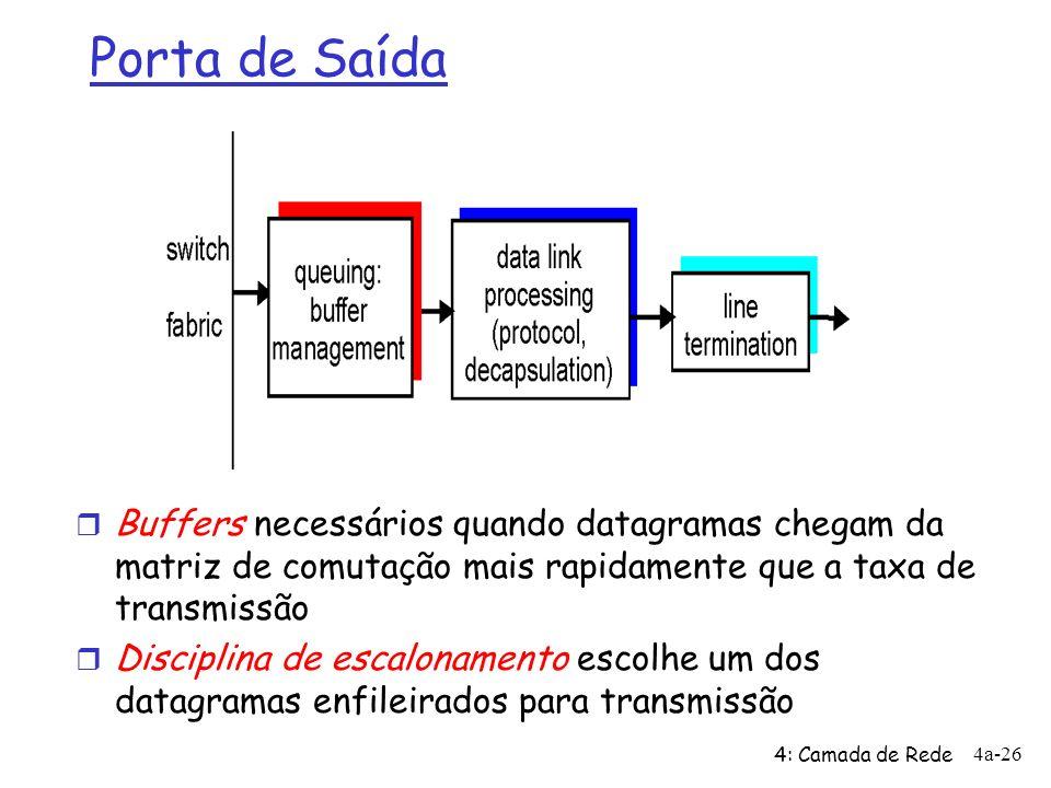 4: Camada de Rede 4a-26 Porta de Saída r Buffers necessários quando datagramas chegam da matriz de comutação mais rapidamente que a taxa de transmissã