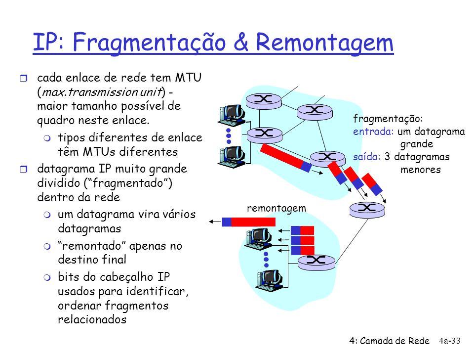 4: Camada de Rede 4a-33 IP: Fragmentação & Remontagem r cada enlace de rede tem MTU (max.transmission unit) - maior tamanho possível de quadro neste e