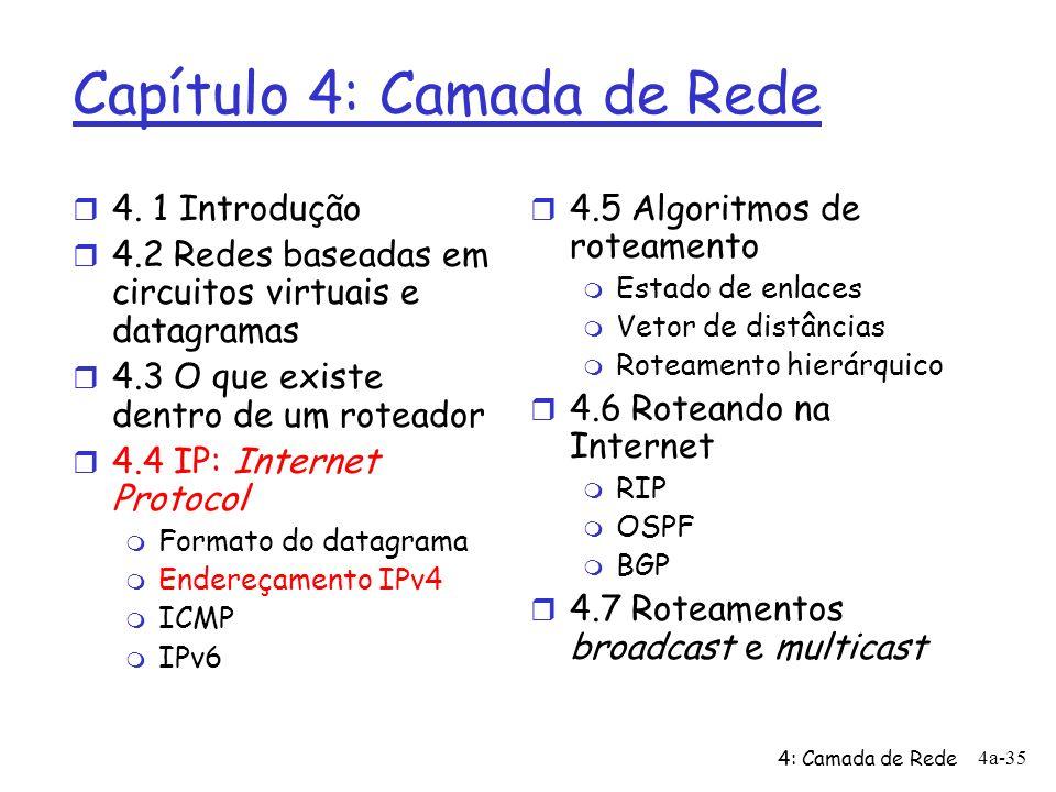 4: Camada de Rede 4a-35 Capítulo 4: Camada de Rede r 4. 1 Introdução r 4.2 Redes baseadas em circuitos virtuais e datagramas r 4.3 O que existe dentro