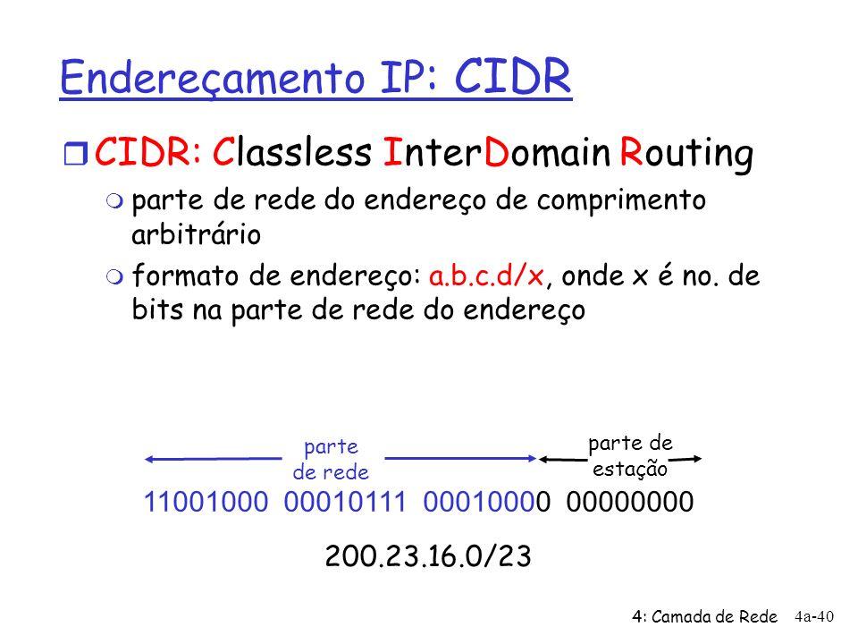 4: Camada de Rede 4a-40 parte de estação Endereçamento IP : CIDR r CIDR: Classless InterDomain Routing m parte de rede do endereço de comprimento arbi