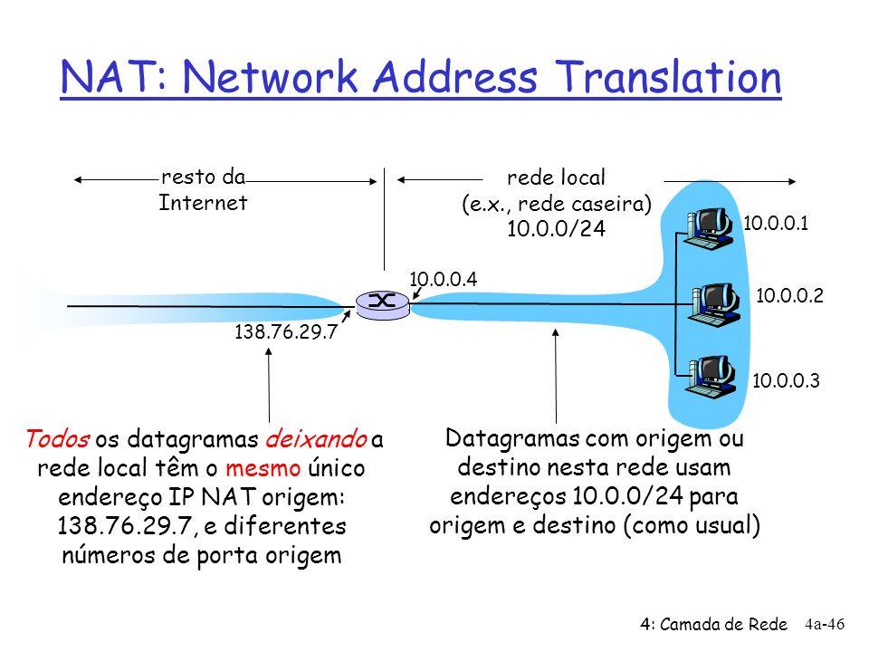 4: Camada de Rede 4a-46 NAT: Network Address Translation 10.0.0.1 10.0.0.2 10.0.0.3 10.0.0.4 138.76.29.7 rede local (e.x., rede caseira) 10.0.0/24 res