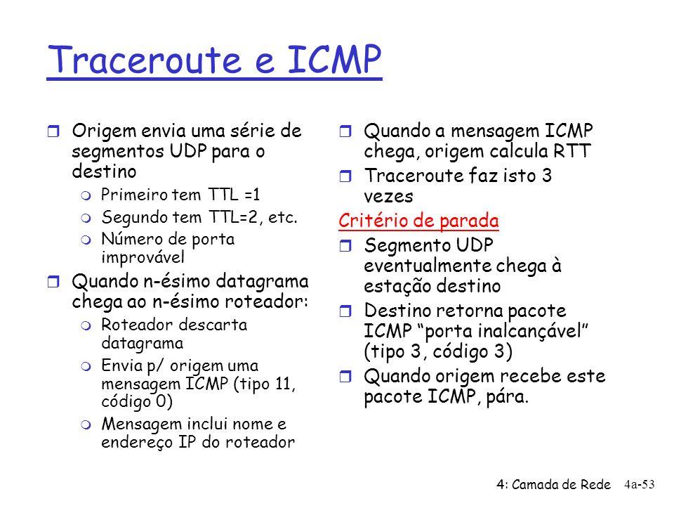 4: Camada de Rede 4a-53 Traceroute e ICMP r Origem envia uma série de segmentos UDP para o destino m Primeiro tem TTL =1 m Segundo tem TTL=2, etc. m N