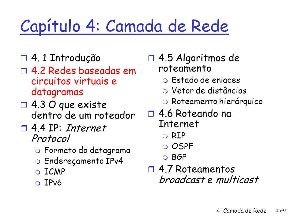 4: Camada de Rede 4a-20 Sumário de Arquitetura de Roteadores Duas funções chave de roteadores: r usam algoritmos/protocolos de roteamento (RIP, OSPF, BGP) r comutam datagramas do enlace de entrada para a saída
