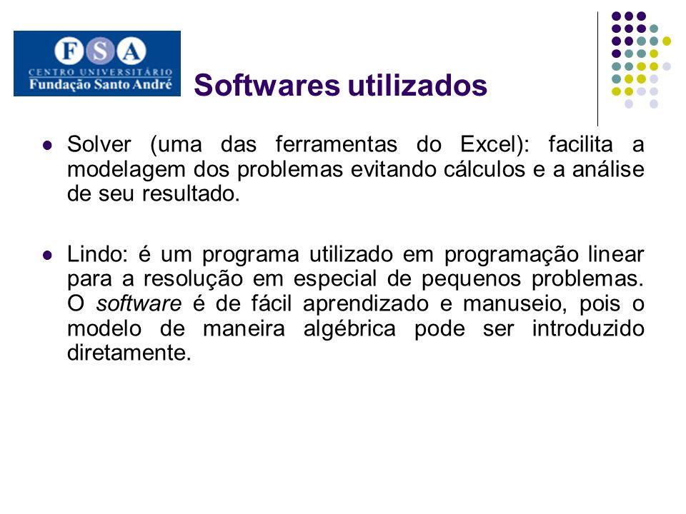 Softwares utilizados Solver (uma das ferramentas do Excel): facilita a modelagem dos problemas evitando cálculos e a análise de seu resultado. Lindo:
