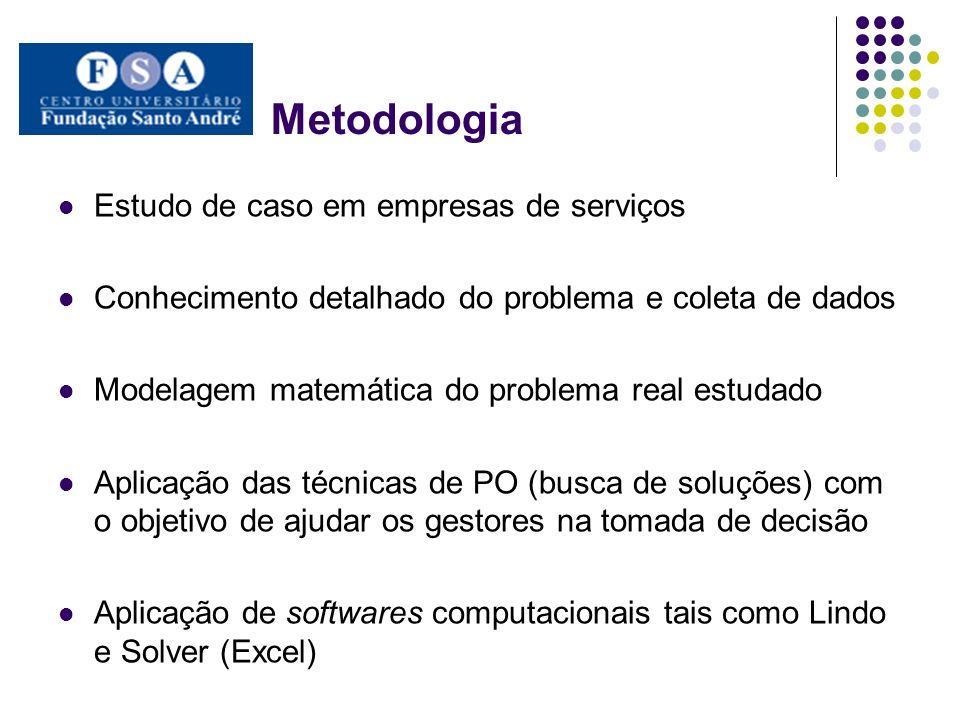 Metodologia Estudo de caso em empresas de serviços Conhecimento detalhado do problema e coleta de dados Modelagem matemática do problema real estudado