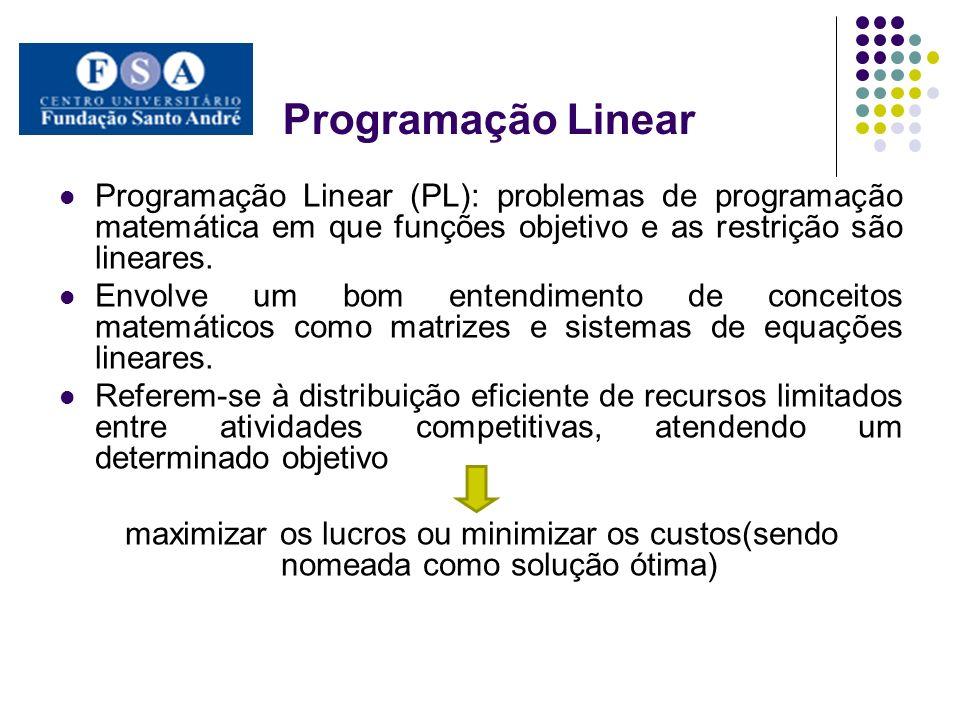 Programação Linear Programação Linear (PL): problemas de programação matemática em que funções objetivo e as restrição são lineares. Envolve um bom en