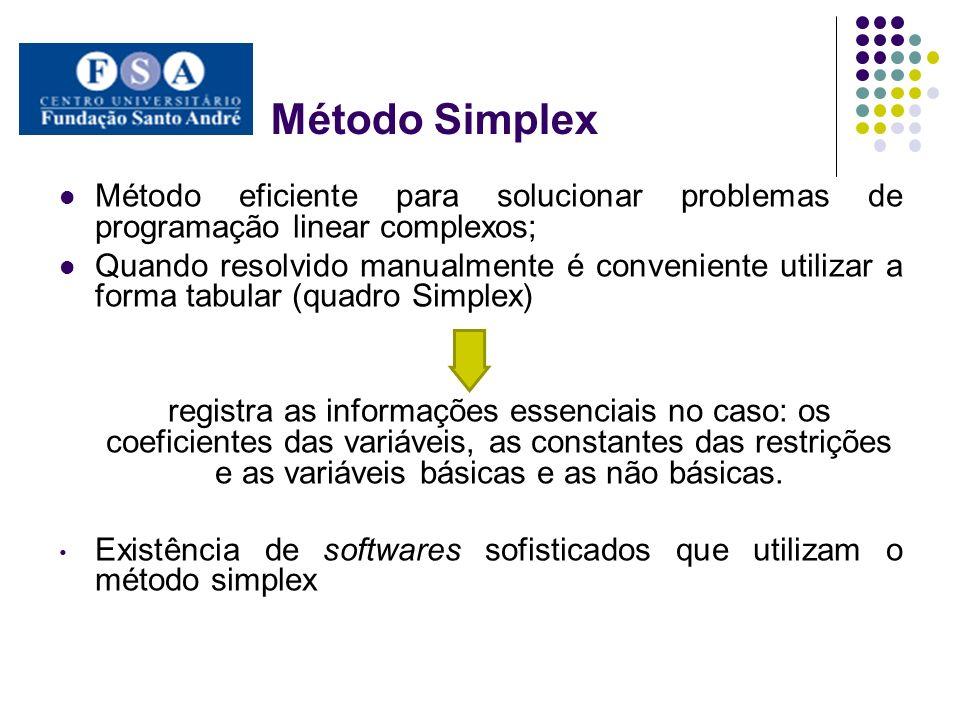 Método Simplex Método eficiente para solucionar problemas de programação linear complexos; Quando resolvido manualmente é conveniente utilizar a forma