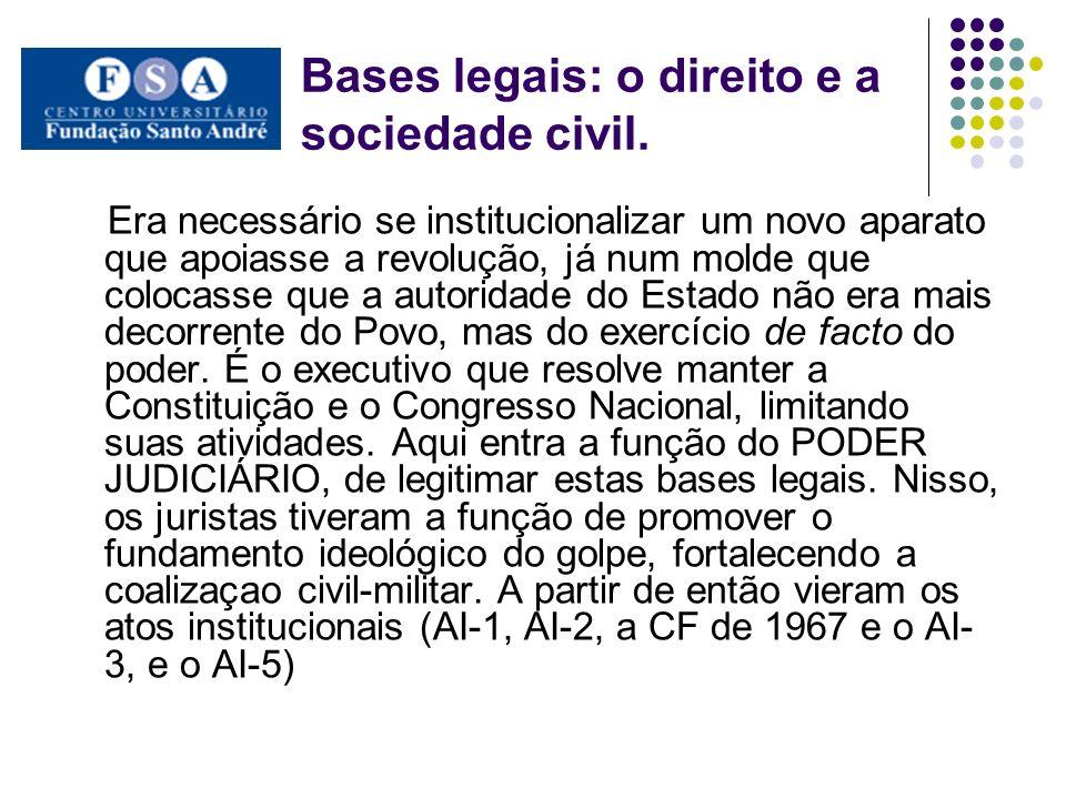 Bases legais: o direito e a sociedade civil. Era necessário se institucionalizar um novo aparato que apoiasse a revolução, já num molde que colocasse