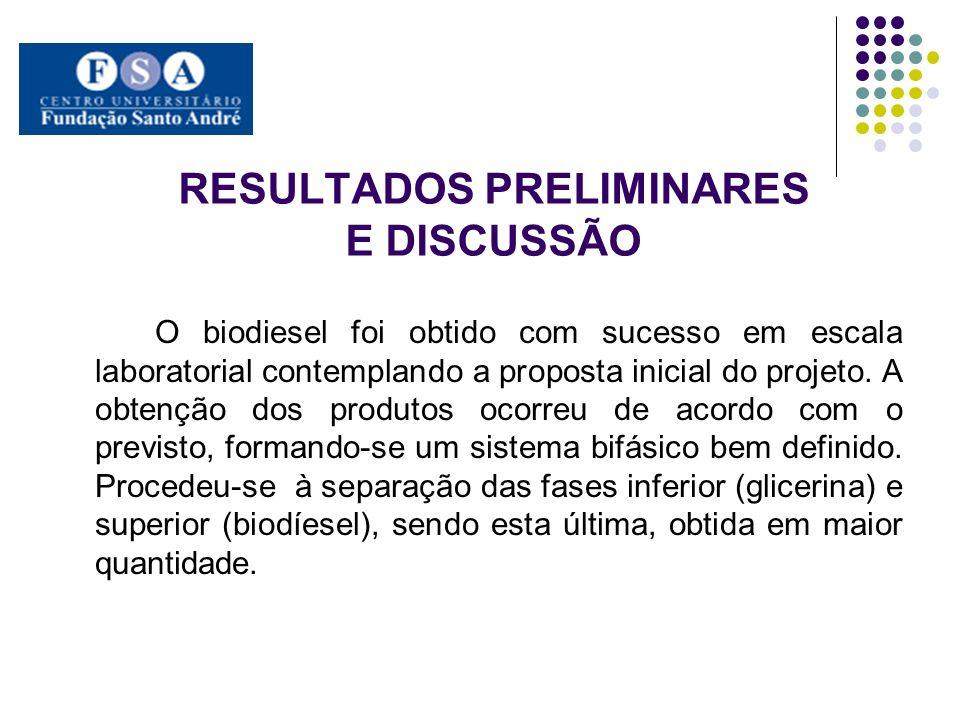 RESULTADOS PRELIMINARES E DISCUSSÃO O biodiesel foi obtido com sucesso em escala laboratorial contemplando a proposta inicial do projeto. A obtenção d
