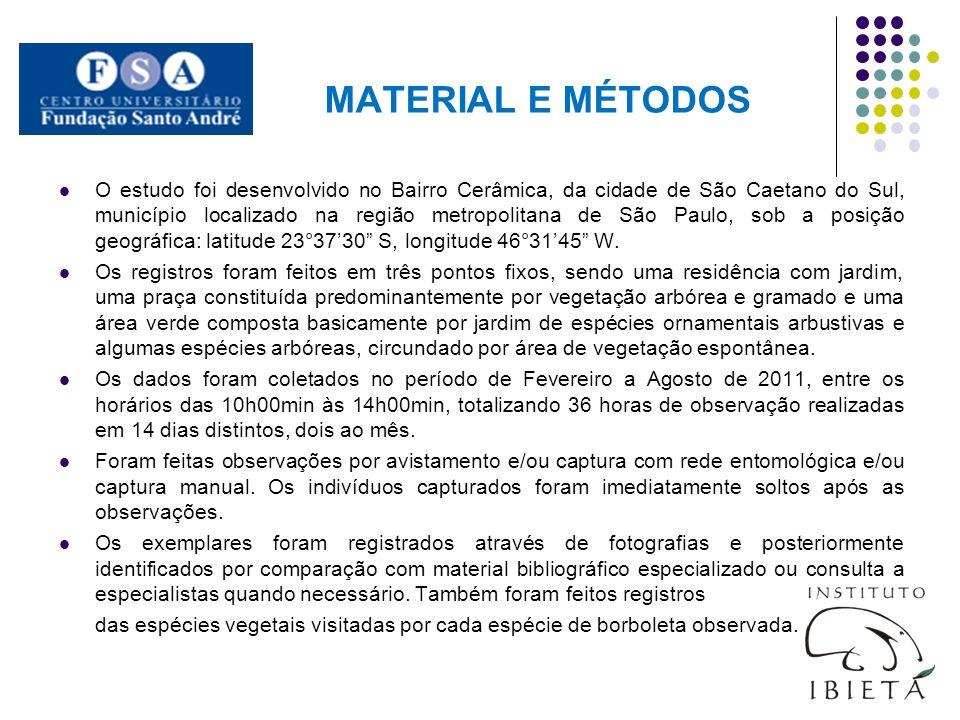 MATERIAL E MÉTODOS O estudo foi desenvolvido no Bairro Cerâmica, da cidade de São Caetano do Sul, município localizado na região metropolitana de São