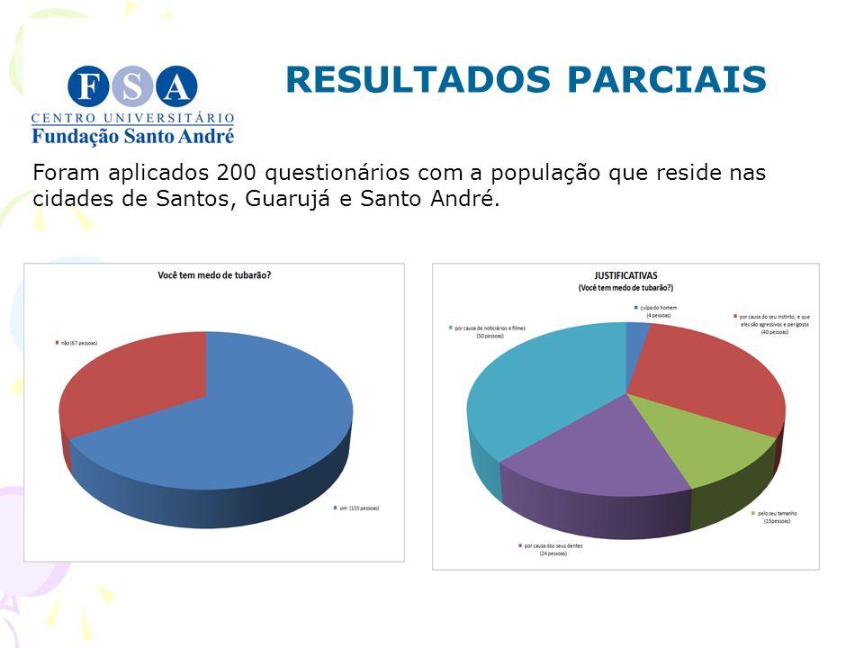 RESULTADOS PARCIAIS Foram aplicados 200 questionários com a população que reside nas cidades de Santos, Guarujá e Santo André.