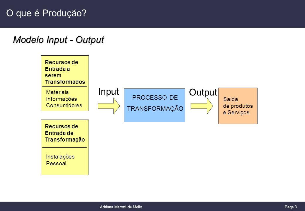 Page 3 Adriana Marotti de Mello O que é Produção? Modelo Input - Output PROCESSO DE TRANSFORMAÇÃO Saída de produtos e Serviços Recursos de Entrada a s