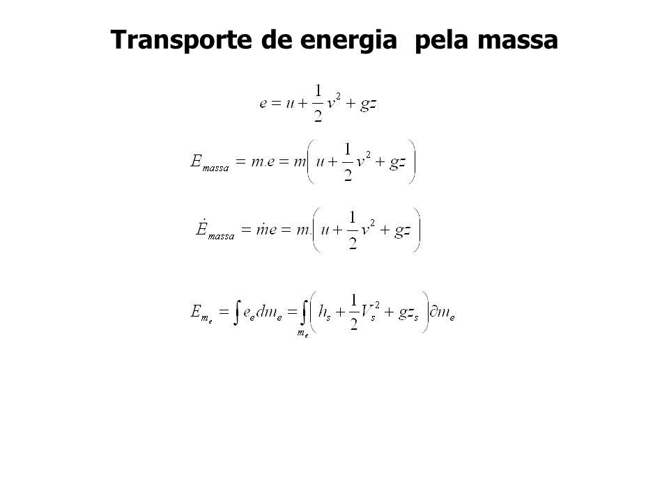 Transporte de energia pela massa
