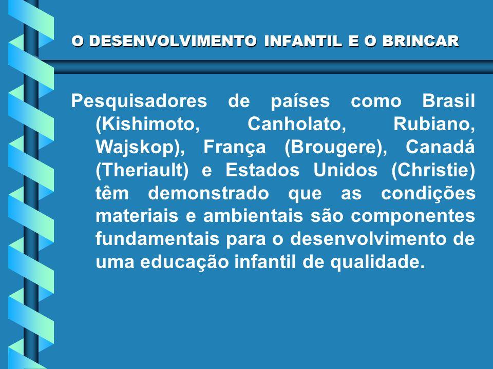 Pesquisadores de países como Brasil (Kishimoto, Canholato, Rubiano, Wajskop), França (Brougere), Canadá (Theriault) e Estados Unidos (Christie) têm de
