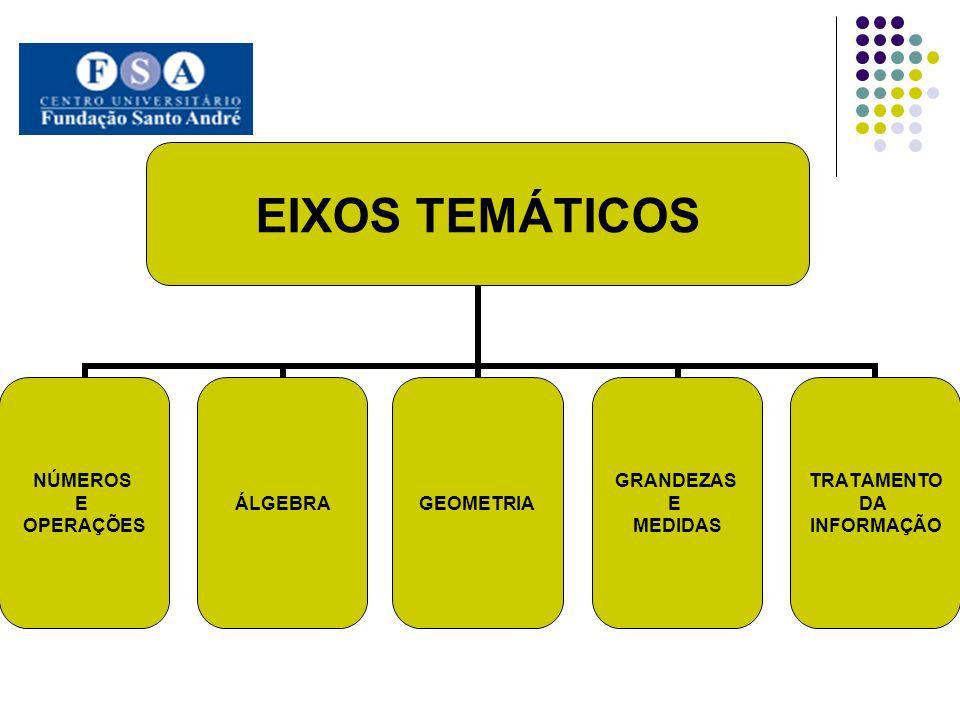 EIXOS TEMÁTICOS NÚMEROS E OPERAÇÕES ÁLGEBRAGEOMETRIA GRANDEZAS E MEDIDAS TRATAMENTO DA INFORMAÇÃO