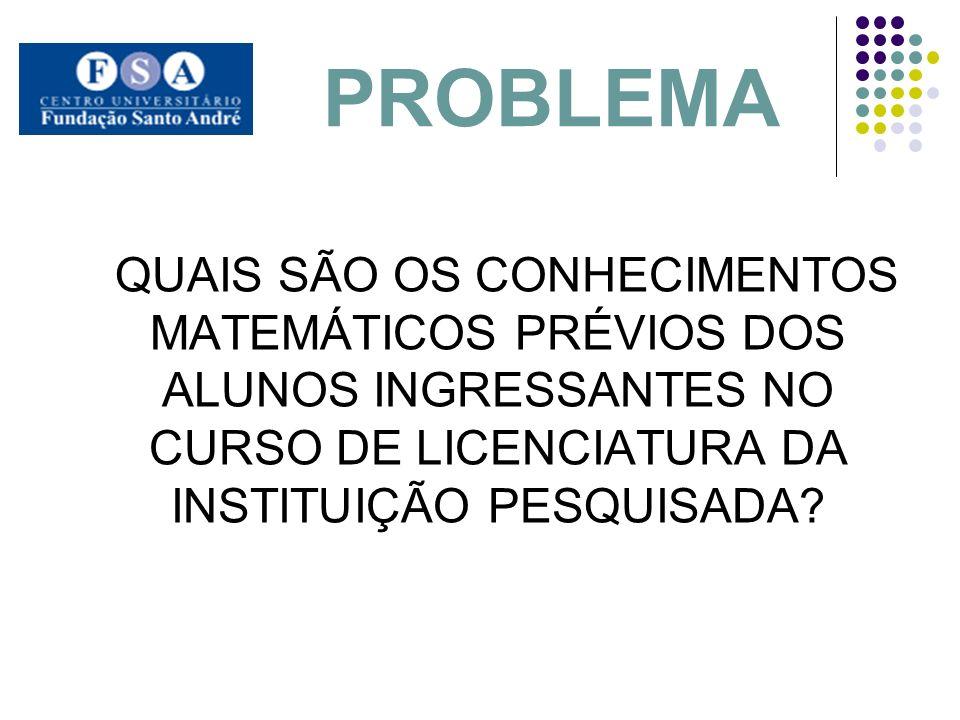 DELIMITAÇÃO DO NOSSO ESTUDO CONHECIMENTO DA MATÉRIA DE ENSINO Segundo Shulman (1986, 1987) Conhecimento de Matemática Conhecimento Pedagógico dos Conteúdos de Ensino (Pedagogical Content Knowledge - PCK)