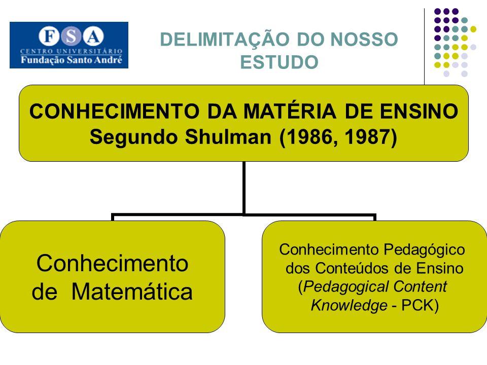 DELIMITAÇÃO DO NOSSO ESTUDO CONHECIMENTO DA MATÉRIA DE ENSINO Segundo Shulman (1986, 1987) Conhecimento de Matemática Conhecimento Pedagógico dos Cont