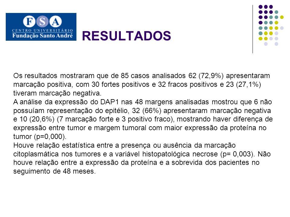 RESULTADOS Os resultados mostraram que de 85 casos analisados 62 (72,9%) apresentaram marcação positiva, com 30 fortes positivos e 32 fracos positivos