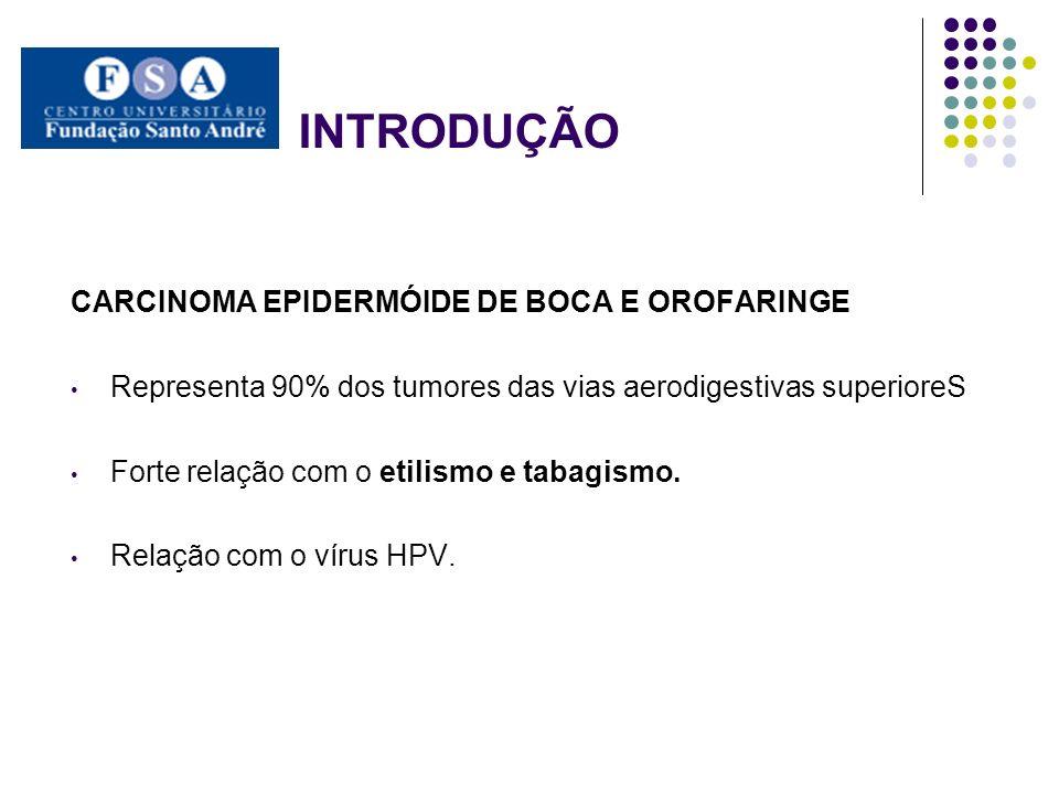 INTRODUÇÃO CARCINOMA EPIDERMÓIDE DE BOCA E OROFARINGE Representa 90% dos tumores das vias aerodigestivas superioreS Forte relação com o etilismo e tab