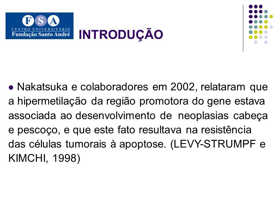 INTRODUÇÃO Nakatsuka e colaboradores em 2002, relataram que a hipermetilação da região promotora do gene estava associada ao desenvolvimento de neopla