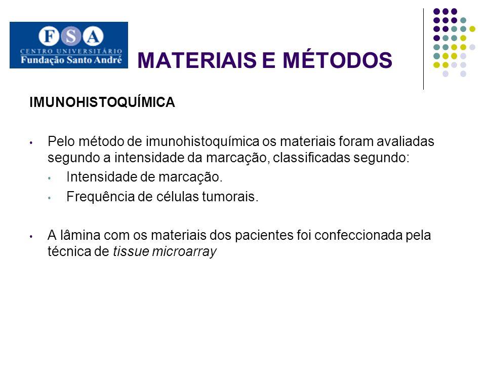 MATERIAIS E MÉTODOS IMUNOHISTOQUÍMICA Pelo método de imunohistoquímica os materiais foram avaliadas segundo a intensidade da marcação, classificadas s