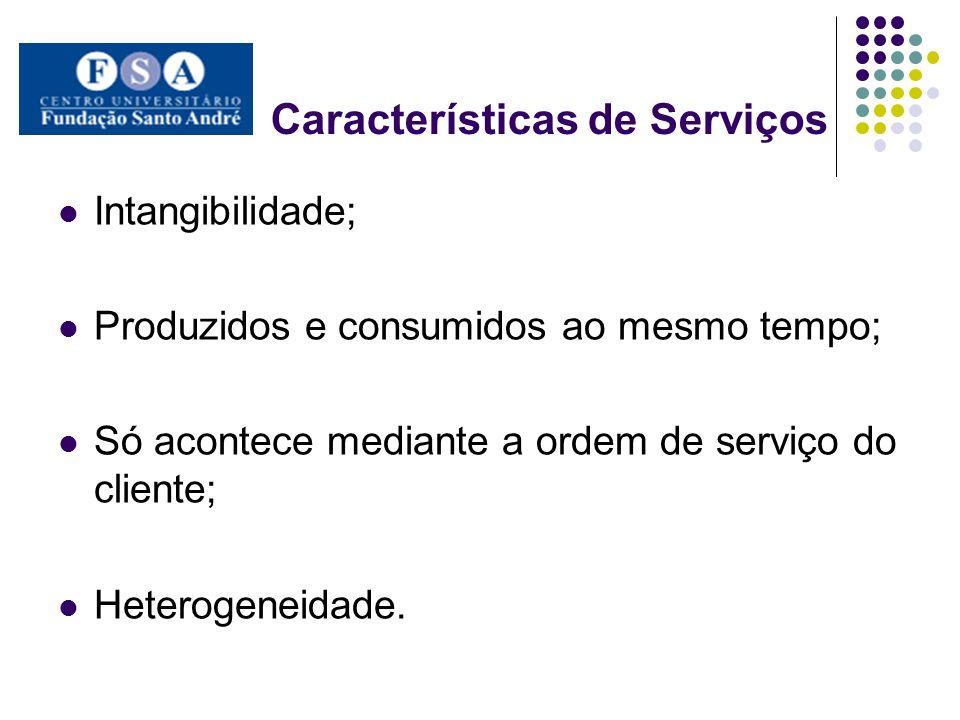 Características de Serviços Intangibilidade; Produzidos e consumidos ao mesmo tempo; Só acontece mediante a ordem de serviço do cliente; Heterogeneida