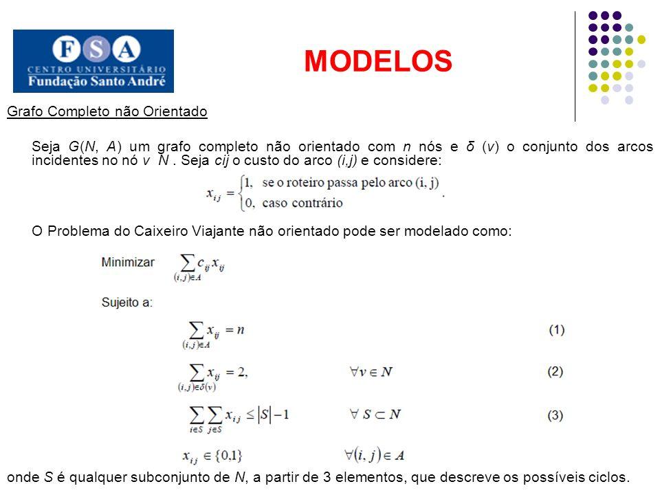MODELOS Grafo Completo não Orientado Seja G(N, A) um grafo completo não orientado com n nós e δ (v) o conjunto dos arcos incidentes no nó v N. Seja ci