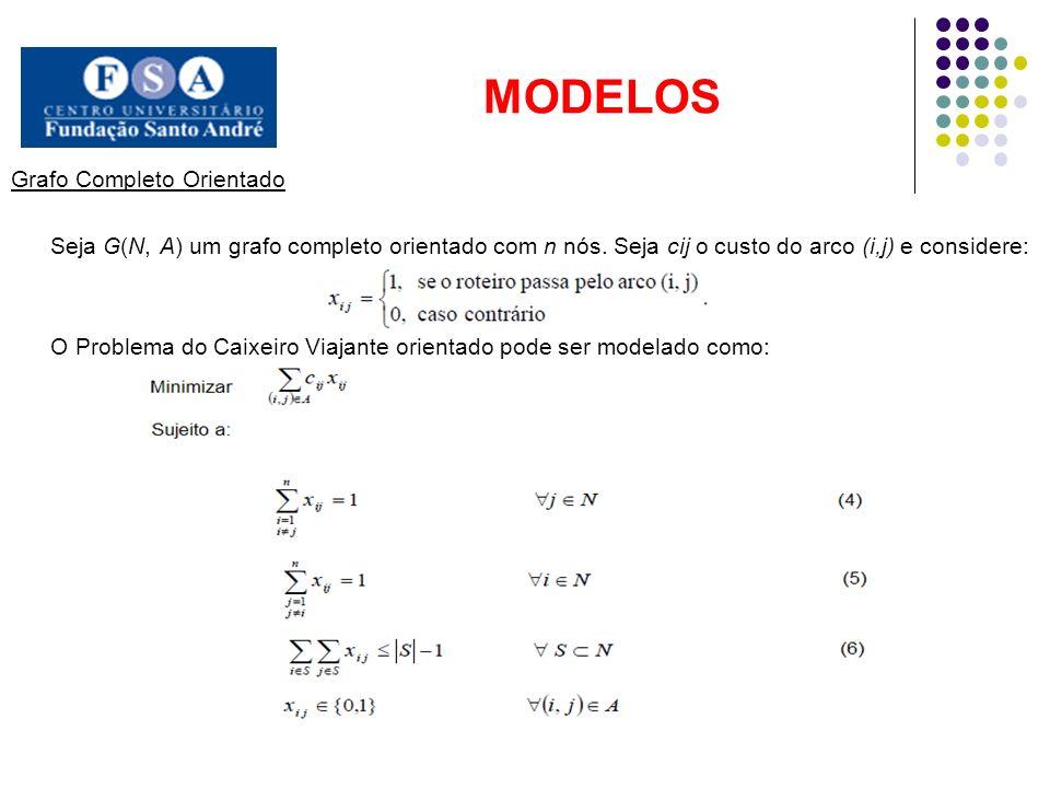 MODELOS Grafo Completo Orientado Seja G(N, A) um grafo completo orientado com n nós. Seja cij o custo do arco (i,j) e considere: O Problema do Caixeir