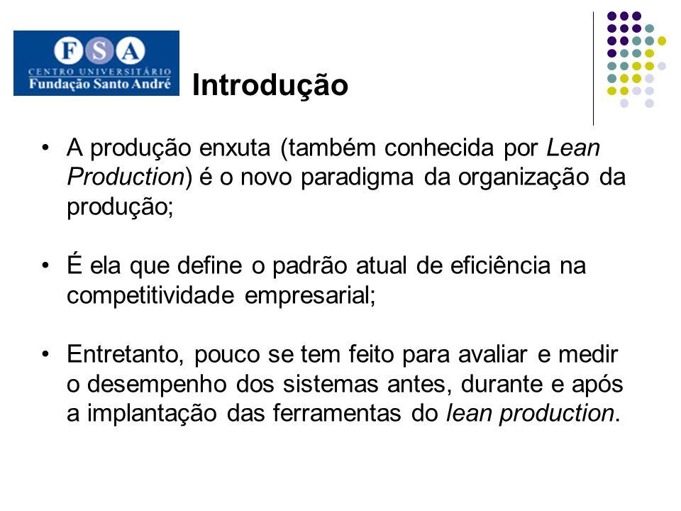 Introdução A produção enxuta (também conhecida por Lean Production) é o novo paradigma da organização da produção; É ela que define o padrão atual de