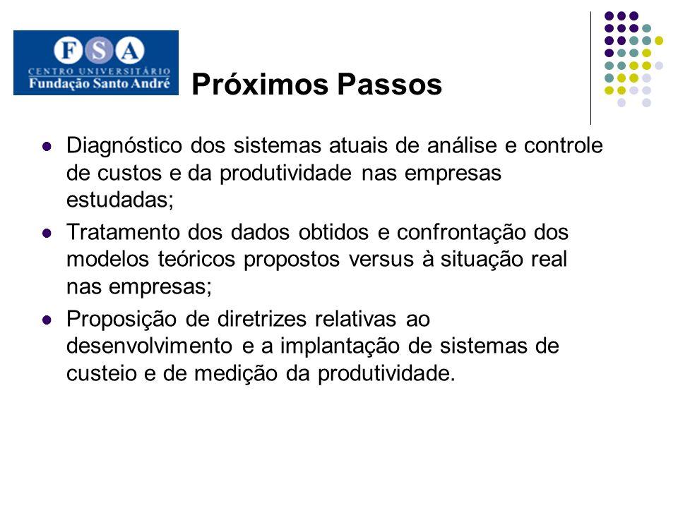 Principais Referências Bibliográficas CONTADOR, J.