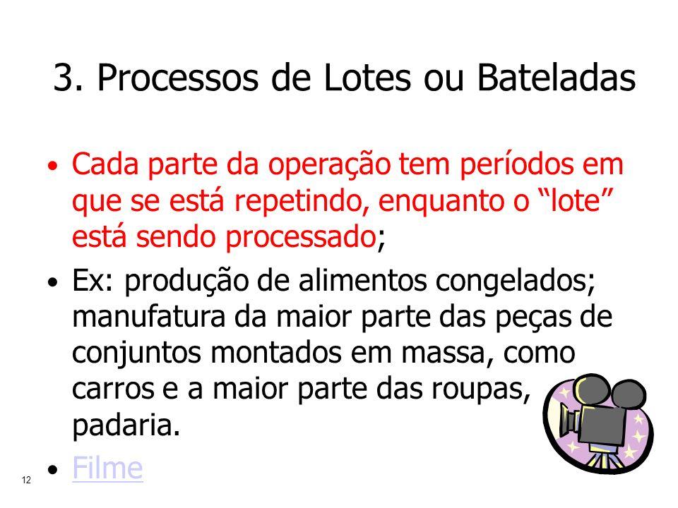12 3. Processos de Lotes ou Bateladas Cada parte da operação tem períodos em que se está repetindo, enquanto o lote está sendo processado; Ex: produçã