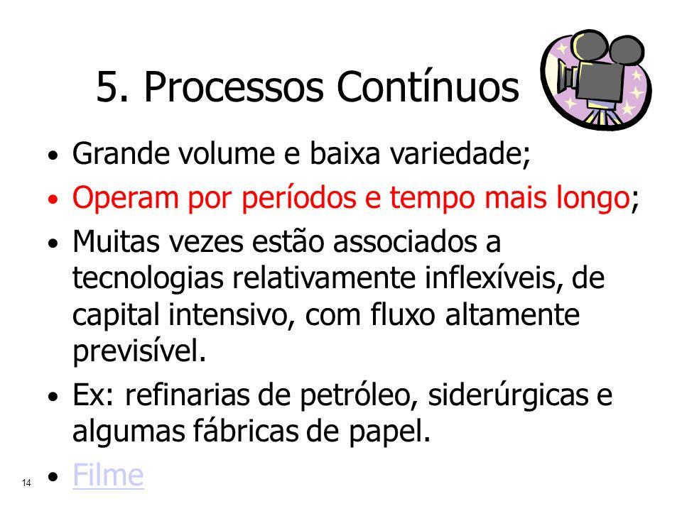 14 5. Processos Contínuos Grande volume e baixa variedade; Operam por períodos e tempo mais longo; Muitas vezes estão associados a tecnologias relativ