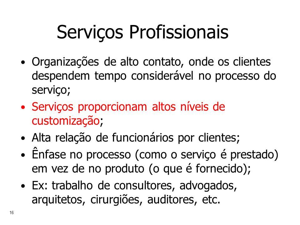 16 Serviços Profissionais Organizações de alto contato, onde os clientes despendem tempo considerável no processo do serviço; Serviços proporcionam al