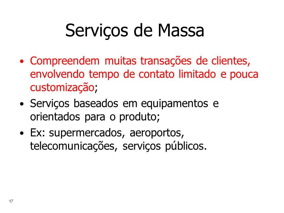17 Serviços de Massa Compreendem muitas transações de clientes, envolvendo tempo de contato limitado e pouca customização; Serviços baseados em equipa