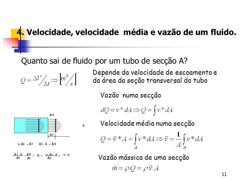11 4. Velocidade, velocidade média e vazão de um fluido. Quanto sai de fluido por um tubo de secção A? Depende da velocidade de escoamento e da área d