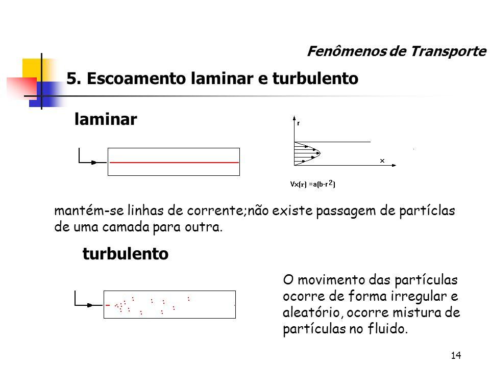 14 5. Escoamento laminar e turbulento laminar turbulento mantém-se linhas de corrente;não existe passagem de partíclas de uma camada para outra. O mov