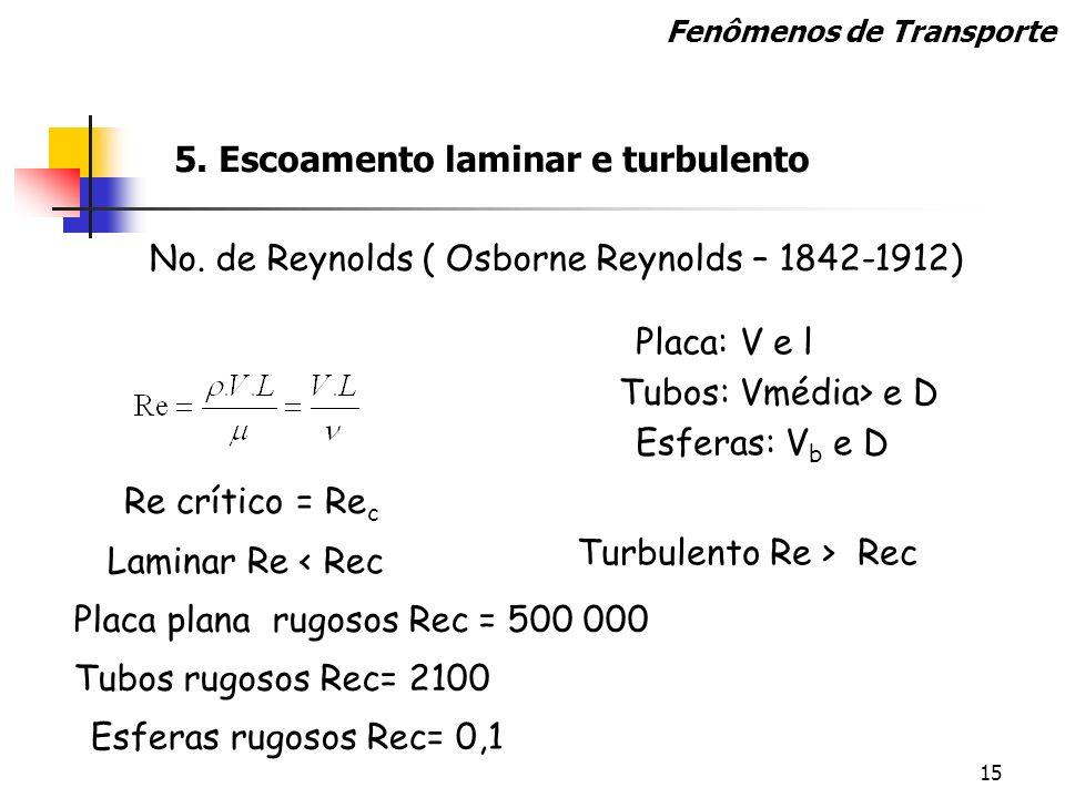 15 No. de Reynolds ( Osborne Reynolds – 1842-1912) Placa: V e l Tubos: Vmédia> e D Esferas: V b e D Re crítico = Re c Laminar Re < Rec Turbulento Re >