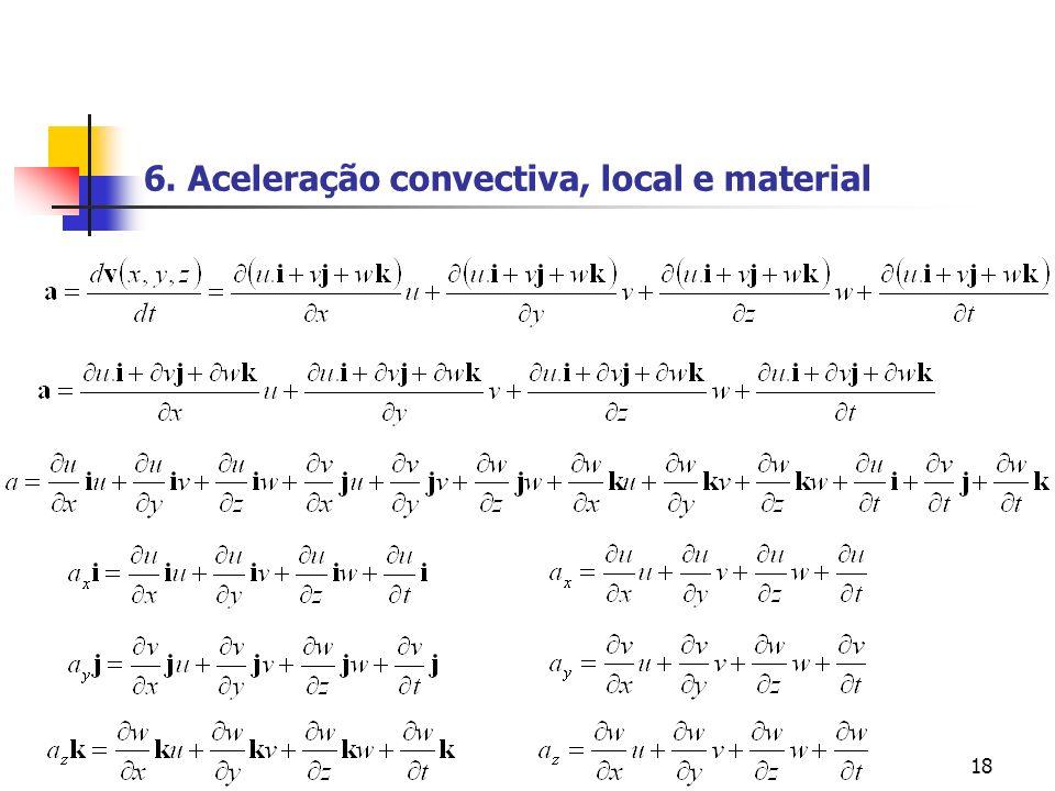 18 6. Aceleração convectiva, local e material