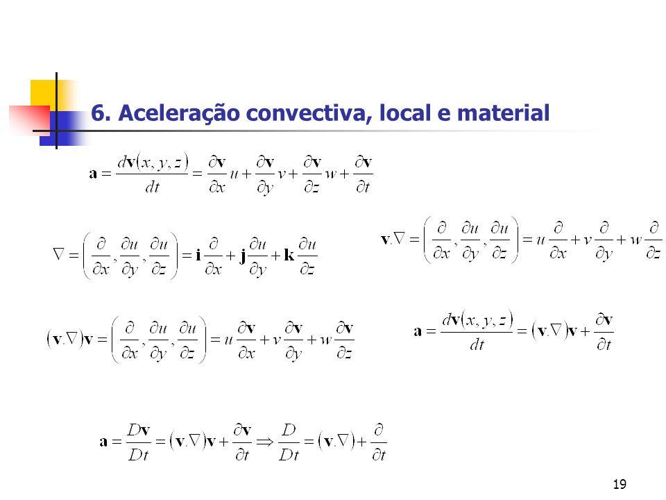 19 6. Aceleração convectiva, local e material