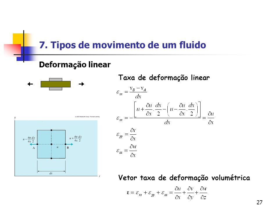 27 Deforma ç ão linear Taxa de deformação linear Vetor taxa de deformação volumétrica 7. Tipos de movimento de um fluido