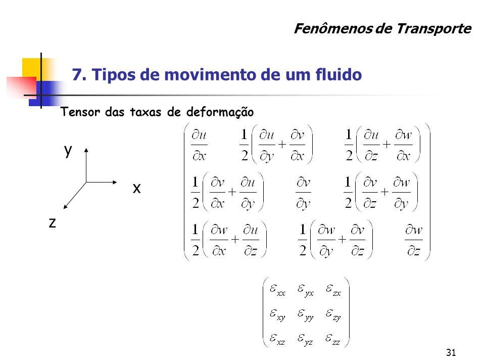 31 Tensor das taxas de deformação Fenômenos de Transporte y x z 7. Tipos de movimento de um fluido