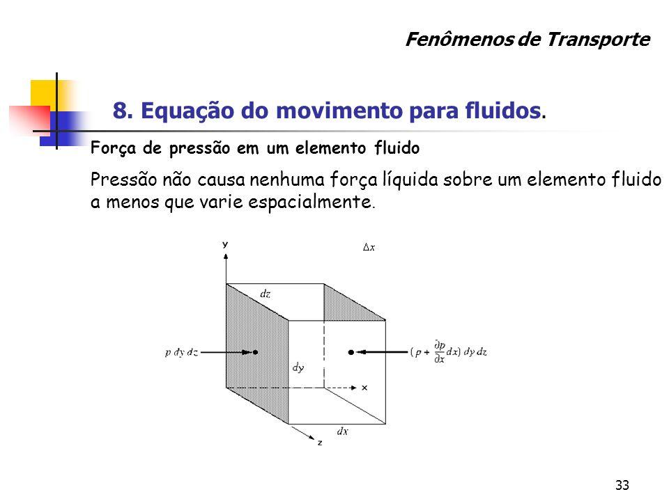 33 Força de pressão em um elemento fluido Pressão não causa nenhuma força líquida sobre um elemento fluido a menos que varie espacialmente. Fenômenos