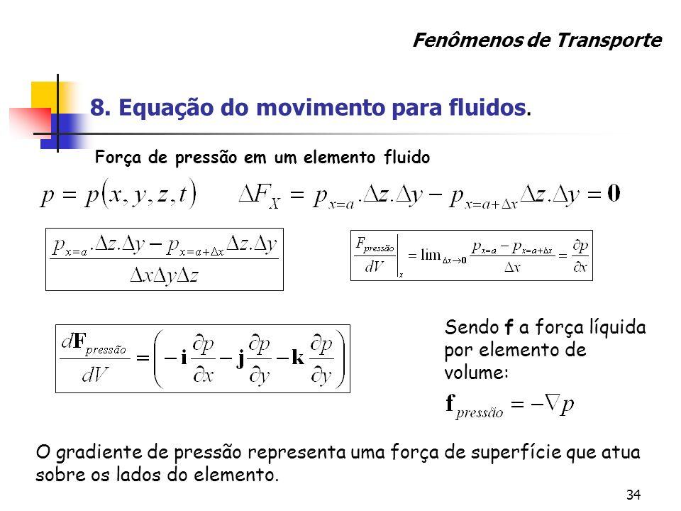 34 Sendo f a força líquida por elemento de volume: O gradiente de pressão representa uma força de superfície que atua sobre os lados do elemento. Fenô